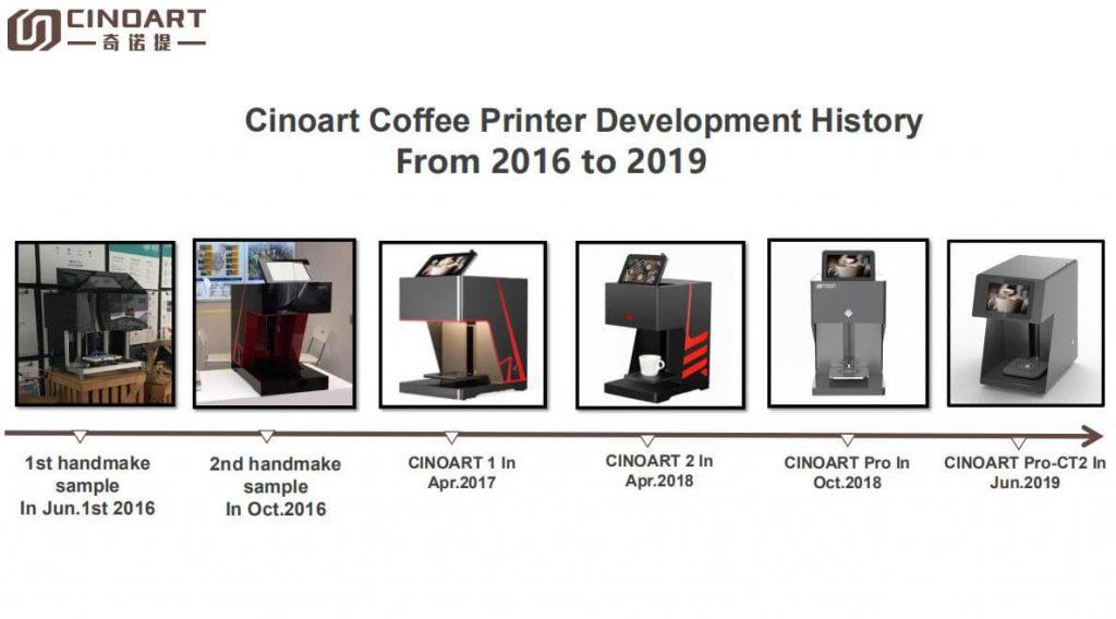 cinoart product history
